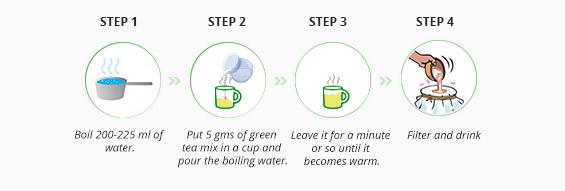 how to make lemon iced tea without sugar